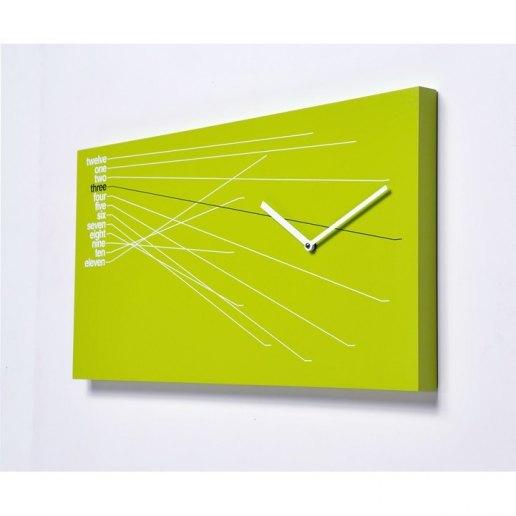 Immagine per Timeline - Orologio da Parete - Progetti